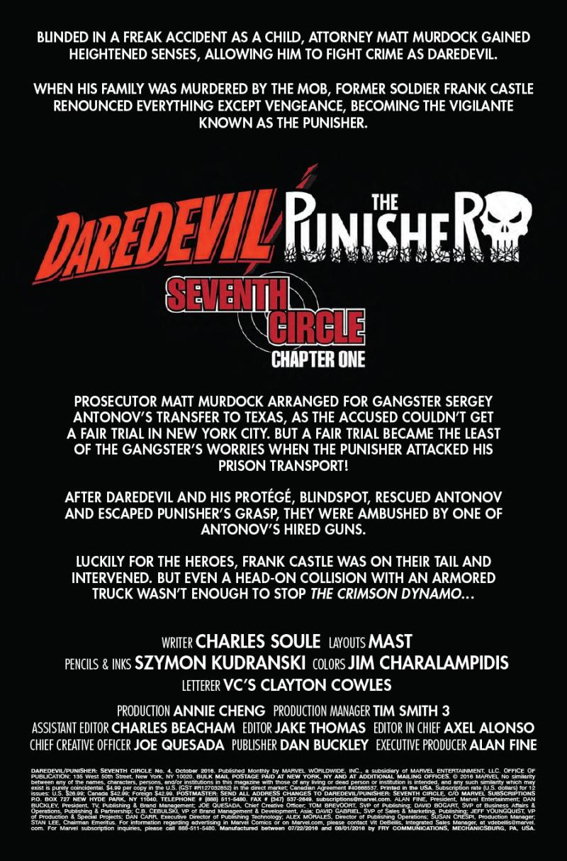 Daredevil Punisher #4 Page 1